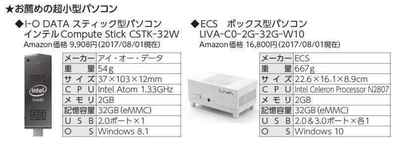 超小型パソコン