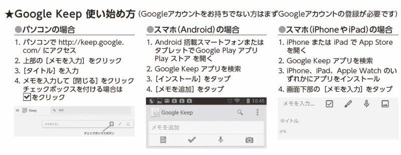 多機能メモアプリ「Google Keep」