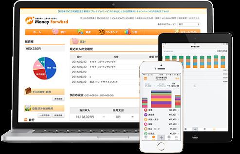 家計簿アプリ「マネーフォワード」